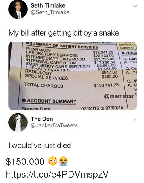 Laboratory: Seth Timlake  @Seth_Timlake  My bill after getting bit by a snake  1-SUMMARY OF PATIENT SERVICES  contact ou  status of  PHARMACY  LABORATORY SERVICES  INTERMED  $22.433,00FREC  $17.766.00 A. Yet  a. Ca  $947.00 A. Ye  TENIEDIATE CARE ROOM $21 225.00.Can  CARE ROOM  EMERG  RADIOLOGY  SPECIAL SERVICES  THERENCY CARE SERVICES 64.00  THERAPY SERVICES  $462.00  TOTAL CHARGES  $153,161.25 A. P  @memezar  ■ ACCOUNT SUMMARY  ervice Data  07104/15 to 07/09/15  The Don  @JackedYaTweets  I would've just died $150,000 😳😭 https://t.co/e4PDVmspzV