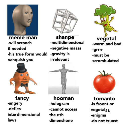 Bad, Meme, and True: shanpe  -multidimensional -warm and bad  -negative masss  meme man  vegetal  t needed  -his true form would -gravity is  vanquish you  must be  scrombulated  irrelevant  hoomarn  -nologran  -cannot access  the rth  dimenshone  Tancy  -angery  -defies  interdimensional  aws  tomanto  -is froont or  vegetal¿¿  -enigma  -do not trunst