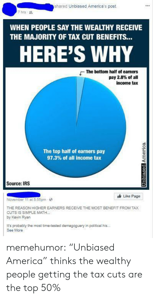 """America, Irs, and Tumblr: shared Unbiased America's post  WHEN PEOPLE SAY THE WEALTHY RECEIVE  THE MAJORITY OF TAX CUT BENEFITS...  HERE'S WHY  -The bottom half of earners  pay 2.8% of all  income tax  The top half of earners pay  97.3% of all income tax  Source: IRS  Like Page  November 11 at 8:55pm·@  THE REASON HIGHER EARNERS RECEIVE THE MOST BENEFIT FROM TAX  CUTS IS SIMPLE MATH.  by Kevin Ryan  t's probably the most time-tested demagoguery in political his...  See More memehumor:  """"Unbiased America"""" thinks the wealthy people getting the tax cuts are the top 50%"""
