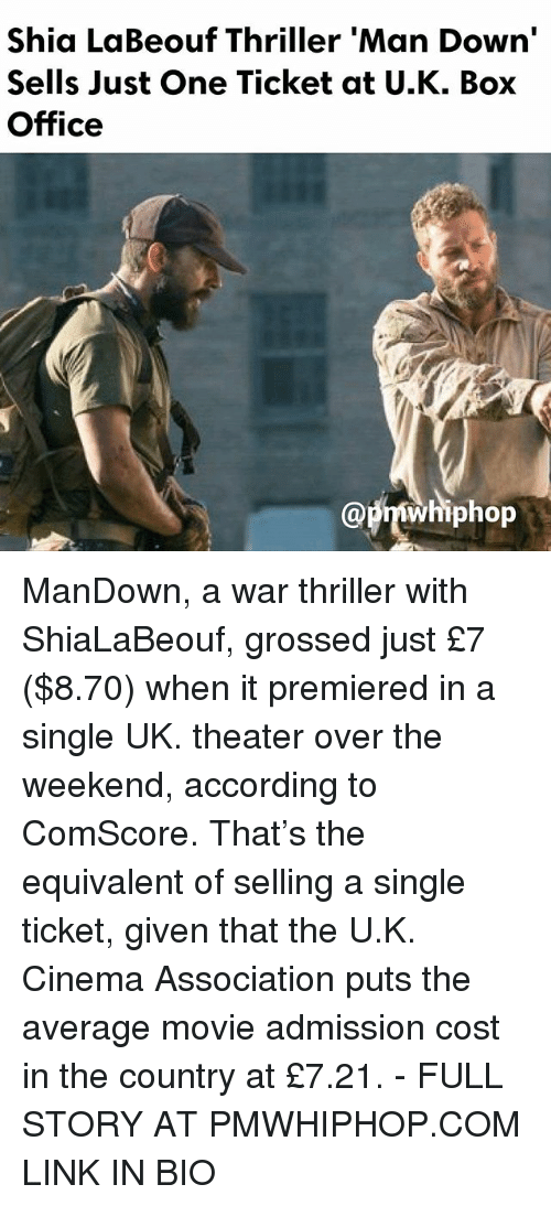 Memes, Shia LaBeouf, and Thriller: Shia LaBeouf Thriller 'Man Down'  Sells Just One Ticket at U.K. Box  Office ManDown, a war thriller with ShiaLaBeouf, grossed just £7 ($8.70) when it premiered in a single UK. theater over the weekend, according to ComScore. That's the equivalent of selling a single ticket, given that the U.K. Cinema Association puts the average movie admission cost in the country at £7.21. - FULL STORY AT PMWHIPHOP.COM LINK IN BIO