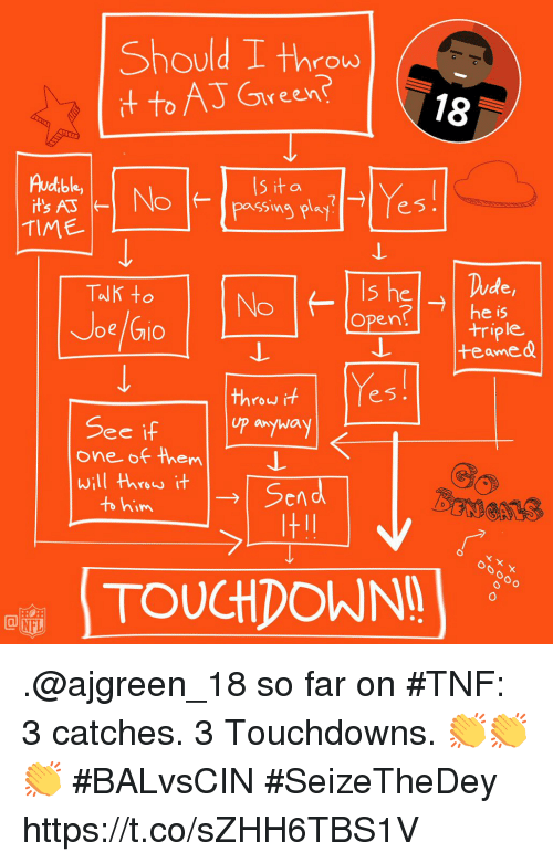 Memes, Time, and 🤖: Should I throu  t to AJ Green?  18  Audtble,  passimg pl  f a  SSiV  es  TIME  Talf to  he is  open  triple.  +eamed  Yow i  op anyway  one of them  will throw it  bhim  en  7  @叩 .@ajgreen_18 so far on #TNF:  3 catches. 3 Touchdowns. 👏👏👏  #BALvsCIN #SeizeTheDey https://t.co/sZHH6TBS1V