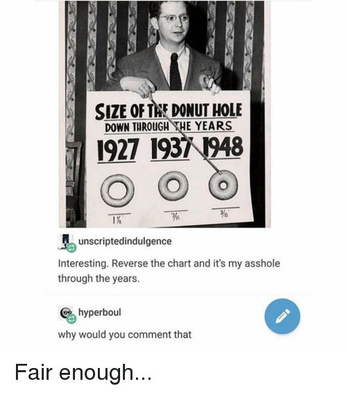 Memes, Asshole, and 🤖: SIZE OF TAF DONUT HOLE  DOWN THROUGH HE YEARS  1927 1931 1948  1%.  8  unscriptedindulgence  Interesting. Reverse the chart and it's my asshole  through the years.  hyperboul  why would you comment that Fair enough...