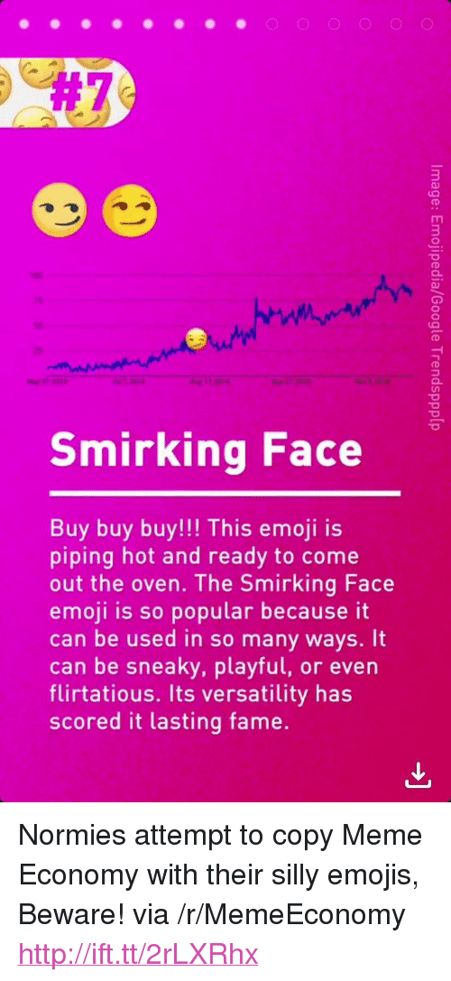"""flirtatious: Smirking Face  Buy buy buy!!! This emoji is  piping hot and ready to come  out the oven. The Smirking Face  emoji is so popular because it  can be used in so many ways. It  can be sneaky, playful, or evern  flirtatious. Its versatility has  scored it lasting fame. <p>Normies attempt to copy Meme Economy with their silly emojis, Beware! via /r/MemeEconomy <a href=""""http://ift.tt/2rLXRhx"""">http://ift.tt/2rLXRhx</a></p>"""