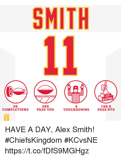 Memes, Alex Smith, and 🤖: SMITH  QB  RATING  28  COMPLETIONS  368  PASS YDS  4  TOUCHDOWNS  148.6  PASS RTG  WK  1 HAVE A DAY, Alex Smith! #ChiefsKingdom #KCvsNE https://t.co/fDfS9MGHgz