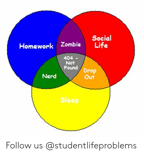 Nerd, Tumblr, and Http: Social  Homework ZombieLife  404  Not  Found  Drop  Out  Nerd  Slee Follow us @studentlifeproblems