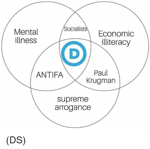 economic: Socialist  Mental  illness  Economic  illiteracy  Paul  Krugman  ANTIFA  supreme  arrogance (DS)