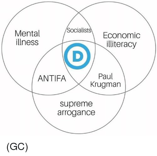 Memes, Supreme, and Socialist: Socialist  Mental  illness  Economic  illiteracy  Paul  Krugman  ANTIFA  supreme  arrogance (GC)