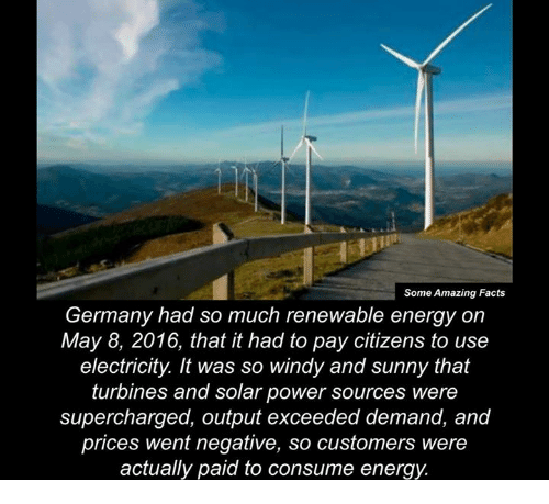 Supercharger: Some Amazing Facts  Germany had so much renewable energy on  May 8, 2016, that it had to pay citizens to use  electricity. It was so windy and sunny that  turbines and solar power sources were  supercharged, output exceeded demand, and  prices went negative, so customers were  actually paid to consume energy.