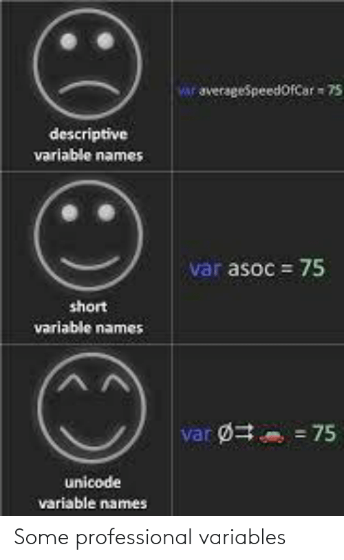 Some: Some professional variables