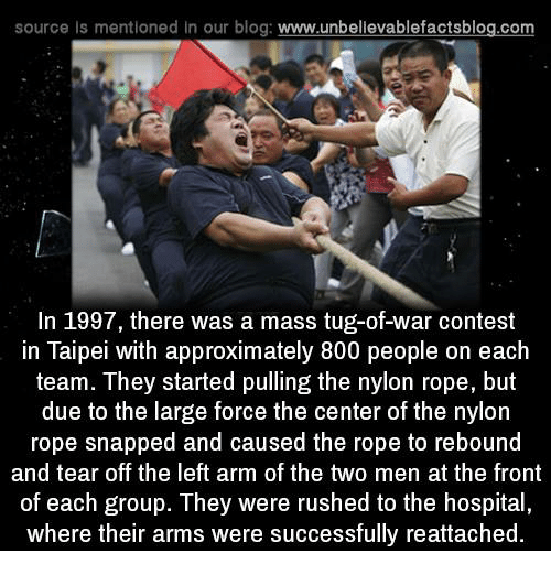rebounder: source Is mentioned In our blog  www.unbelievablefactsblog.com  In 1997, there was a mass tug-of-war contest  in Taipei with approximately 800 people on each  team. They started pulling the nylon rope, but  due to the large force the center of the nylon  rope snapped and caused the rope to rebound  and tear off the left arm of the two men at the front  of each group. They were rushed to the hospital,  where their arms were successfully reattached.