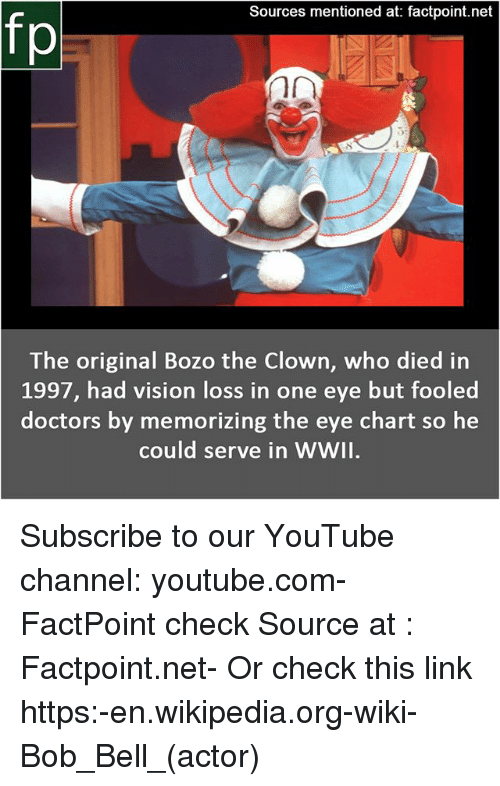 Memes, Wikipedia, and youtube.com: Sources mentioned at: factpoint.net  an  The original Bozo the Clown, who died in  1997, had vision loss in one eye but fooled  doctors by memorizing the eye chart so he  could serve in WWII. Subscribe to our YouTube channel: youtube.com-FactPoint check Source at : Factpoint.net- Or check this link https:-en.wikipedia.org-wiki-Bob_Bell_(actor)