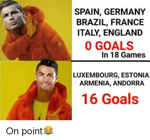 Goals, Soccer, and Brazil: SPAIN, GERMANY  BRAZIL, FRANCE  0 GOALS  In 18 Games  LUXEMBOURG, ESTONIA  ARMENIA, ANDORRA  16 Goals On point😂