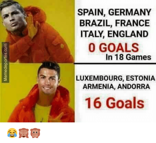 England, Memes, and Brazil: SPAIN, GERMANY  BRAZIL, FRANCE  ITALY, ENGLAND  0 GOALS  In 18 Games  LUXEMBOURG, ESTONIA  ARMENIA, ANDORRA  16 Goals 😂🙈🙊