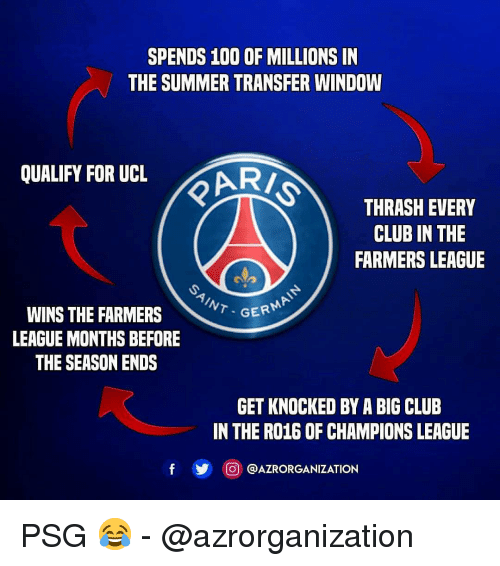 Anaconda, Club, and Memes: SPENDS 100 OF MILLIONS IN  THE SUMMER TRANSFER WINDOW  QUALIFY FOR UCL ARI  THRASH EVERY  CLUB IN THE  FARMERS LEAGUE  GERA  WINS THE FARMERS  LEAGUE MONTHS BEFORE  THE SEASON ENDS  GET KNOCKED BY A BIG CLUB  IN THE RO16 OF CHAMPIONS LEAGUE  回@AZRORGANIZATION PSG 😂 - @azrorganization