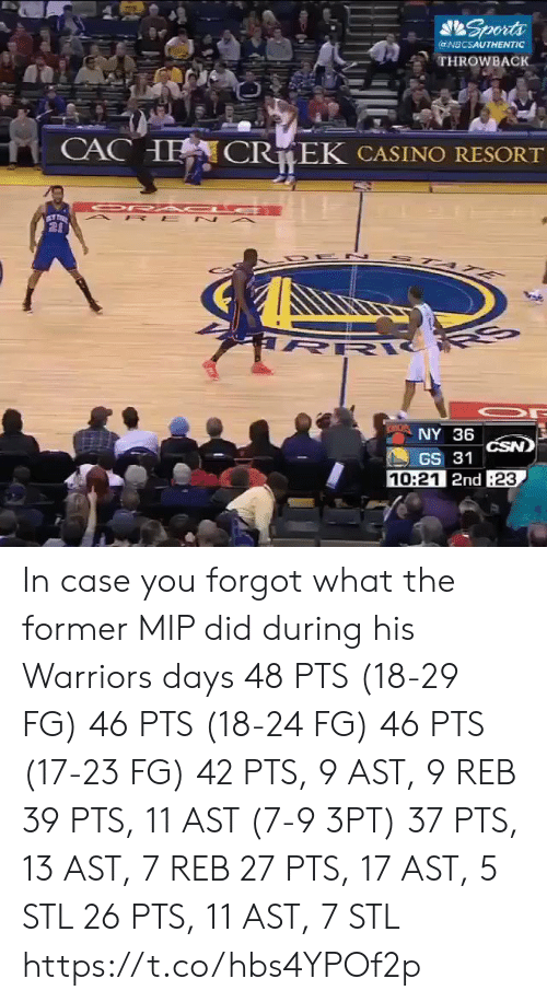 Memes, Sports, and Cache: Sports  @NBCSAUTHENTIC  THROWBACK  CACHE  CR EK CASINO RESORT  OR A C E  A P E N A  20  STA E  R  NY 36  CSN)  GS 31  10:21 2nd 23 In case you forgot what the former MIP did during his Warriors days   48 PTS (18-29 FG) 46 PTS (18-24 FG) 46 PTS (17-23 FG) 42 PTS, 9 AST, 9 REB 39 PTS, 11 AST (7-9 3PT) 37 PTS, 13 AST, 7 REB 27 PTS, 17 AST, 5 STL 26 PTS, 11 AST, 7 STL https://t.co/hbs4YPOf2p
