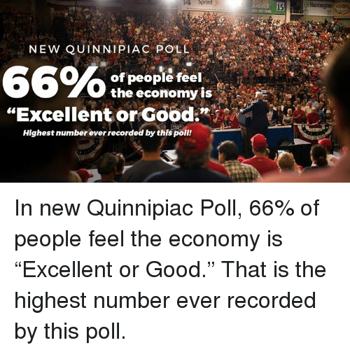 """Good, Sprint, and Huntington: Sprint  15  Huntington  104 112-744  NEW QUINNIPIAC POLL  66%  of people feel  the economy is  """"Excellent orGood:  Highest number ever recorded by this poll! In new Quinnipiac Poll, 66% of people feel the economy is """"Excellent or Good."""" That is the highest number ever recorded by this poll."""