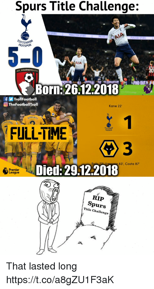 Memes, Spurs, and Time: Spurs Title Challenge:  TOTTENH  HOTSPUR  AIA  20  AFC BOURNEMOUTH  Born:26:12.2018  fTrollFootball  O TheFootballTroll  Kane 22'  HERTY  DOH  FULL-TIME  03  83', Costa 87  痴  Died: 29.12.2018  RIP  Spurs  Title Challenge That lasted long https://t.co/a8gZU1F3aK