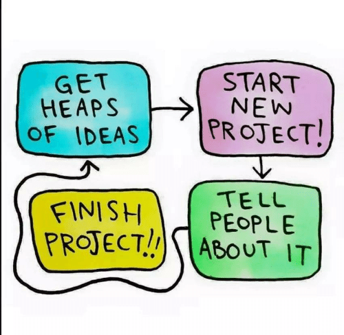 Project, Ideas, and New: START  NEW  PROJECT!  GET  HEAPS  OF IDEAS  TELL  PEOPLE  PROJECTABOUT IT  FINISH