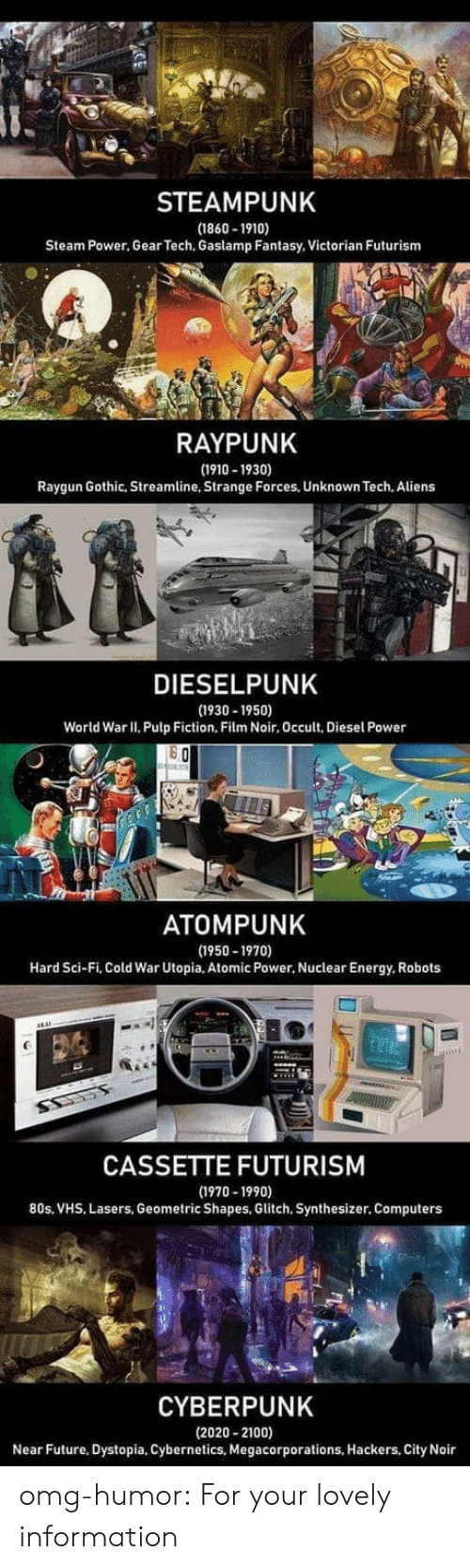Victorian: STEAMPUNK  (1860-1910)  Steam Power, Gear Tech, Gaslamp Fantasy, Victorian Futurism  RAYPUNK  (1910-1930)  Raygun Gothic, Streamline, Strange Forces, Unknown Tech. Aliens  DIESELPUNK  (1930-1950)  World War II. Pulp Fiction, Film Noir, Occult, Diesel Power  ATOMPUNK  (1950-1970)  Hard Sci-Fi, Cold War Utopia, Atomic Power, Nuclear Energy, Robots  CASSETTE FUTURISM  (1970-1990)  80s, VHS, Lasers, Geometric Shapes, Glitch, Synthesizer. Computers  CYBERPUNK  (2020-2100)  Near Future, Dystopia, Cybernetics, Megacorporations, Hackers, City Noir omg-humor:  For your lovely information