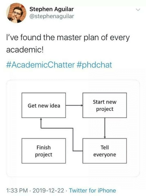 idea: Stephen Aguilar  @stephenaguilar  I've found the master plan of every  academic!  #AcademicChatter #phdchat  Start new  Get new idea  project  Tell  Finish  project  everyone  1:33 PM · 2019-12-22 · Twitter for iPhone