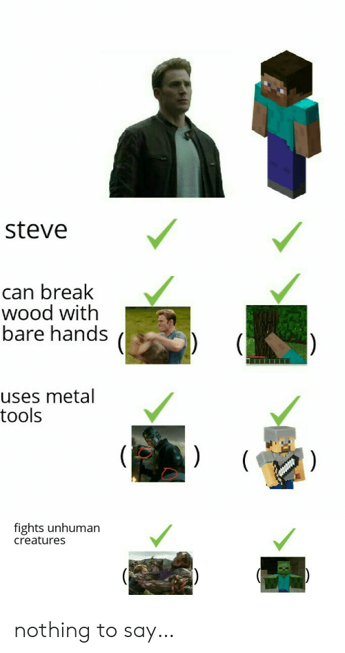 Break, Metal, and Creatures: steve  can break  wood with  bare hands  uses metal  tools  )  (  )  fights unhuman  creatures nothing to say…