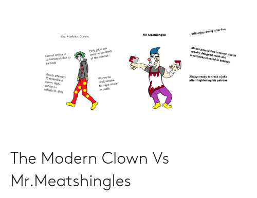 Clothes, Internet, and Vape: Still enjoy doing it for fun  Mr. Meatshingles  The Modern Clown  Only jokes are  ones he searched  of the internet  Makes people flee in terror due to  spooky designed mask and  meathooks covered in ketchup  Cannot emote in  conversation due to  earbuds  Barely attempts  to resemble a  clown, lazily  puting on  colorful clothes  Wishes he  could smoke  Always ready to crack a joke  after frightening his patrons  his vape inhaler  in public The Modern Clown Vs Mr.Meatshingles