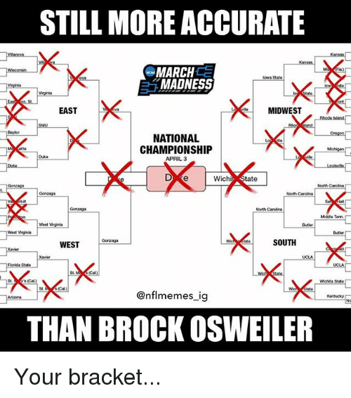 Memes, 🤖, and Smu: STILL MORE ACCURATE  Kanth.  MARCH  lowa State  MADNESS  ate  EAST  MIDWEST  SMU  NATIONAL  CHAMPIONSHIP  Duke  APRIL 3  Wicht State  North Carolina  North Carolina  North Carolina  Middle Tenn.  West Wginia  West Wrginia  Butler  SOUTH  Gonzaga  WEST  HKevser Florida State  's Cal  Wchita State  (Cal)  ate  @nflmemes ig  Kentucky  THAN BROCK OSWEILER Your bracket...
