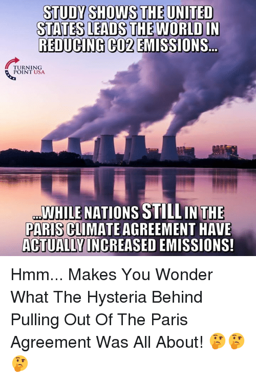 Memes, Paris, and United: STUDY SHOWS THE UNITED  STATES LEADS THE WORLD IN  REDUCING CO2 EMISSIO  TURNING  POINT USA  WHILE NATIONS STILLINTHE  PARIS CLIMATE AGREEMENT HAVE  ACTUALLY INCREASED EMISSIONS! Hmm... Makes You Wonder What The Hysteria Behind Pulling Out Of The Paris Agreement Was All About! 🤔🤔🤔