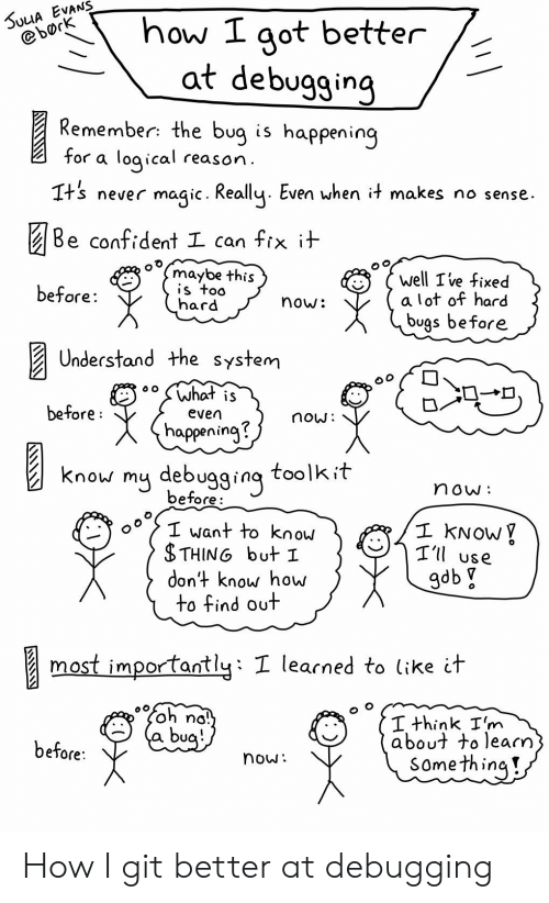 Yo, How To, and Magic: SULIA EVANS  @bork  how I got better  at debugging  Remember: the bug is happening  for a logical  reason  Tt's  never magic. Really. Even when it makes no sense  Be confident I can fix it  maybe this  is too  hard  well Ive fixed  a lot of hard  bugs before  before  now:  Understand the system  what is  before  even  happening?  :MoU  know my debugginq toolkit  before  MOu  1 KNOW  T'il use  I want to know  STHING but 1  don't know how  to find out  gdb  most importantly: I learned to like it  Gou yo  a bug  I think I'm  about to learm  some thing  before:  now How I git better at debugging