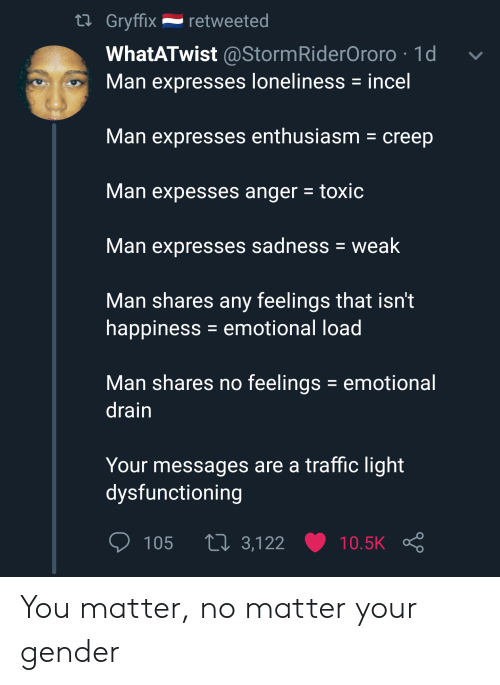 Traffic, Enthusiasm, and Happiness: t Gryffix  retweeted  WhatATwist @Storm RiderOroro 1d  Man expresses loneliness incel  Man expresses enthusiasm = creep  Man expesses anger = toxic  Man expresses sadness = weak  Man shares any feelings that isn't  happiness emotional load  Man shares no feelings = emotional  drain  Your messages are a traffic light  dysfunctioning  L 3,122  105  10.5K You matter, no matter your gender