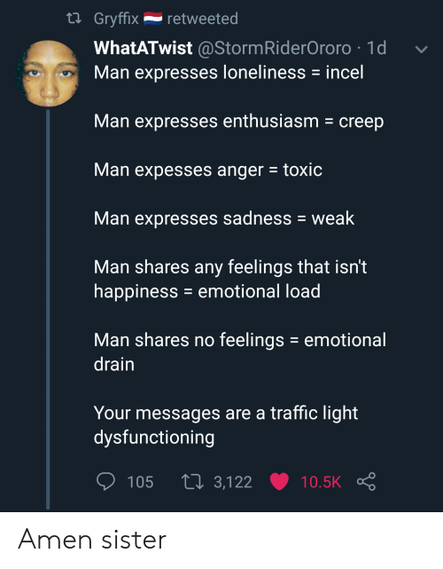 Reddit, Traffic, and Enthusiasm: t Gryffix  retweeted  WhatATwist @Storm RiderOroro 1d  Man expresses loneliness incel  Man expresses enthusiasm = creep  Man expesses anger = toxic  Man expresses sadness = weak  Man shares any feelings that isn't  happiness emotional load  Man shares no feelings = emotional  drain  Your messages are a traffic light  dysfunctioning  L 3,122  105  10.5K Amen sister