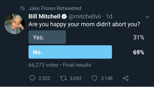 Mitchell: t Jake Flores Retweeted  Bill Mitchell @mitchellvii 1d  Are you happy your mom didn't abort you?  Yes.  31%  69%  No.  66,273 votes Final results  tI 3,043  2,522  3,148