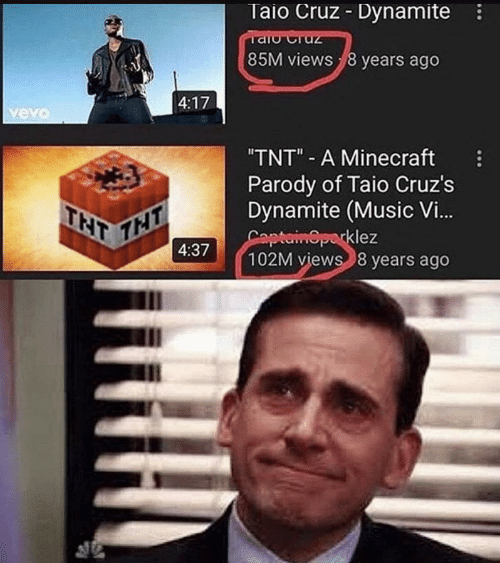 "Minecraft, Music, and Vevo: Taio Cruz Dynamite  Taio razL  85M views 8 years ago  4:17  vevo  ""TNT"" A Minecraft  Parody of Taio Cruz's  Dynamite (Music Vi..  Captain@parklez  102M views 8 years ago  THT  4:37  THT"