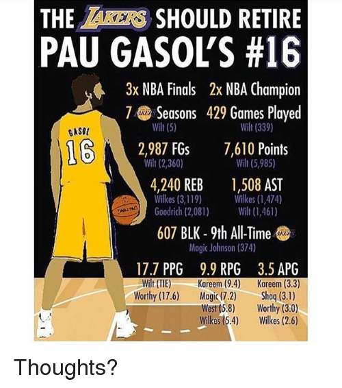 Finals, Magic Johnson, and Nba: THE AKERS SHOULD RETIRE  PAU GASOL'S #16  3x NBA Finals 2x NBA Champion  7Seasons 429 Games Played  Wilt (5)  Wilt (339)  GASO  16, (-2,987 FGs  7,610Points  Wilt (5,985)  Wil (2,360)  4,240 REB ,508 AST  Goodrich (2,081) Wi (1,461)  Wilkes (3,119)  Wilkes (1,474)  607 BLK - 9th All-Time  Magic Johnson (374)  17.7 PPG 9.9 RPG 3.5 APG  Wilt (TIE)Kareem(9.4) Kareem (3.3)  Worthy (17.6) Magic (7.2) Shog (3.)  est (5.8) Worthy (3.0)  Wilkes (5.4) Wikes (2.6) Thoughts?