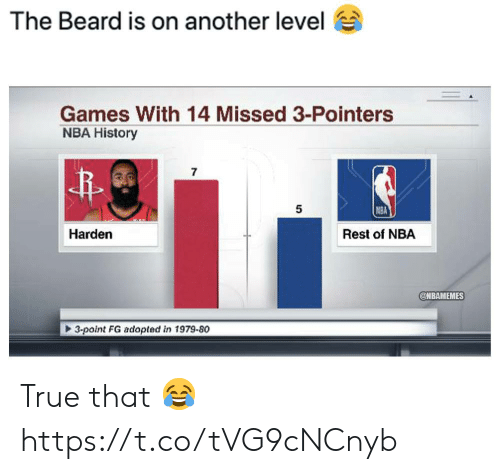 Beard, Memes, and Nba: The Beard is on another level  Games With 14 Missed 3-Pointers  NBA History  7  5  NBA  Harden  Rest of NBA  @NBAMEMES  3-point FG adopted in 1979-80 True that 😂 https://t.co/tVG9cNCnyb
