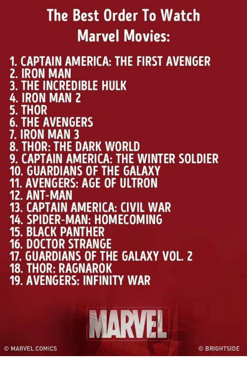 America, Avengers Age of Ultron, and Captain America: Civil War: The Best Order To Watch  Marvel Movies:  1. CAPTAIN AMERICA: THE FIRST AVENGER  2. IRON MAN  3. THE INCREDIBLE HULK  4. IRON MAN 2  5. THOR  6. THE AVENGERS  7. IRON MAN 3  8. THOR: THE DARK WORLD  9. CAPTAIN AMERICA: THE WINTER SOLDIER  10. GUARDIANS OF THE GALAXY  11. AVENGERS: AGE OF ULTRON  12. ANT-MAN  13. CAPTAIN AMERICA: CIVIL WAR  14. SPIDER-MAN: HOMECOMING  15. BLACK PANTHER  16. DOCTOR STRANGE  17. GUARDIANS OF THE GALAXY VOL.2  18. THOR: RAGNAROK  19. AVENGERS: INFINITY WAR  ⓒ MARVEL COMICS  ⓒ BRIGHTSIDE