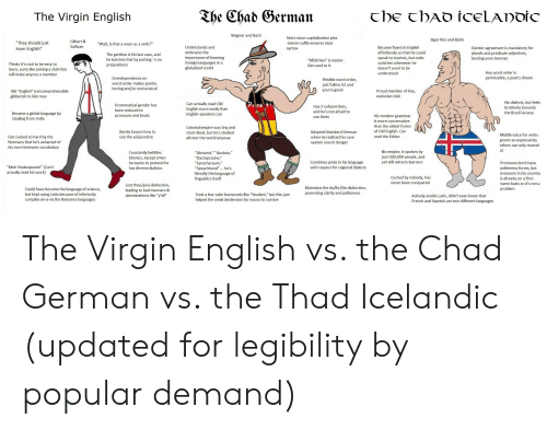 """Bad, Club, and Complex: The Chad German  THe cHAD ICELANDIC  iceLAnoic  The Virgin English  Wagner and Bach  Strict noun-capitalization plus  -isieren suffix ensures clear  Sigur Rós and Björk  Gilbert &  """"They should just  learn English""""  """"Wait, is that a noun or a verb?""""  Sullivan  Became fluent in English  effortlessly so that he could  speak to tourists, but code-  Understands and  Gender agreement is mandatory for  plurals and predicate adjectives,  besting even German  syntax  embraces the  The genitive is his last case, and  he botches that by putting -'s on  importance of learning  foreign languages in a  globalized world  """"Mädchen"""" is neuter.  switches whenever he  Thinks it's cool to be easy to  prepositions  Get used to it.  doesn't want to be  learn, sorta like joining a club that  will make anyone a member  Any word order is  permissible, a poet's dream  understood  Overdependence on  word-order makes poetry  boring and/or nonsensical  Flexible word order  just follow V2 and  you're good  Proud member of tiny,  Old """"English"""" is incomprehensible  gibberish to him now  exclusive club  No dialects, but feels  Can actually read Old  English more easily than  English-speakers can  Grammatical gender has  Has 2 subjunctives,  and he's not afraid to  brotherly towards  been reduced to  the Brad Faroese  Became a global language by  stealing from India  His modern grammar  pronouns and boats  use them  is more conservative  than the oldest forms  Colonial empire was tiny and  of Old English. Can  read the Eddur  Barely knows how to  use the subjunctive  Adopted Standard German  when he realized his case  short-lived, but he's studied  all over the world anyway  Middle voice for verbs  Got cucked so hard by the  grants an expressivity  others can only marvel  Normans that he's ashamed of  system was in danger  his own Germanic vocabulary  at  No empire, is spoken by  just 300,000 people, and  yet still attracts learners  """"Abstand,"""" """"Ausbau,""""  """"Dachsprache,""""  """"Sp"""