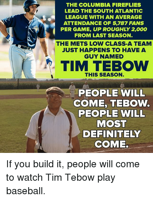 Baseball, Definitely, and Memes: THE COLUMBIA FIREFLIES  LEAD THE SOUTH ATLANTIC  LEAGUE WITH AN AVERAGE  ATTENDANCE OF 5,787 FANS  PER GAME, UP ROUGHLY 2,000  FROM LAST SEASON  THE METS LOW CLASS A TEAM  JUST HAPPENS TO HAVE A  GUY NAMED  TIM TEBOW  THIS SEASON  PEOPLE WILL  COME, TEBOW.  PEOPLE WILL  MOST  DEFINITELY  COME. If you build it, people will come to watch Tim Tebow play baseball.