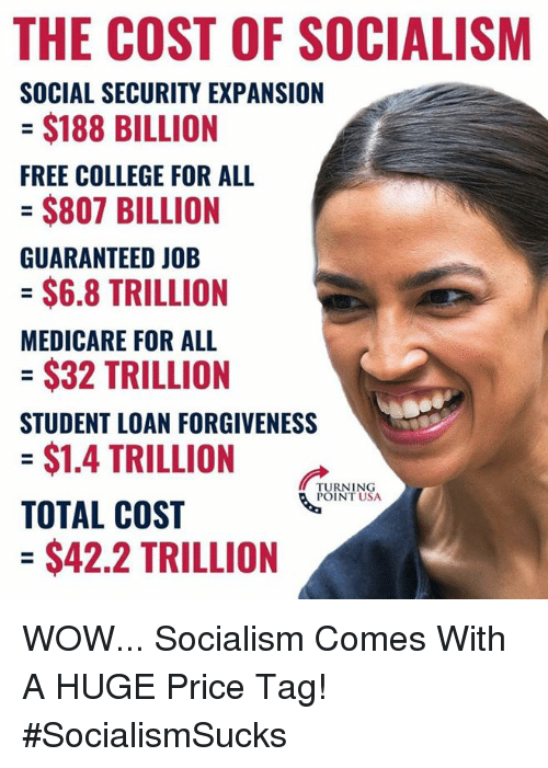 Medicare: THE COST OF SOCIALISM  SOCIAL SECURITY EXPANSION  = $188 BILLION  FREE COLLEGE FOR ALL  $807 BILLION  GUARANTEED JOB  = $6.8 TRILLION  MEDICARE FOR ALL  = $32 TRILLION  STUDENT LOAN FORGIVENESS  = $1.4 TRILLION  TOTAL COST  = $42.2 TRILLION  TURNING  POINT USA WOW... Socialism Comes With A HUGE Price Tag! #SocialismSucks