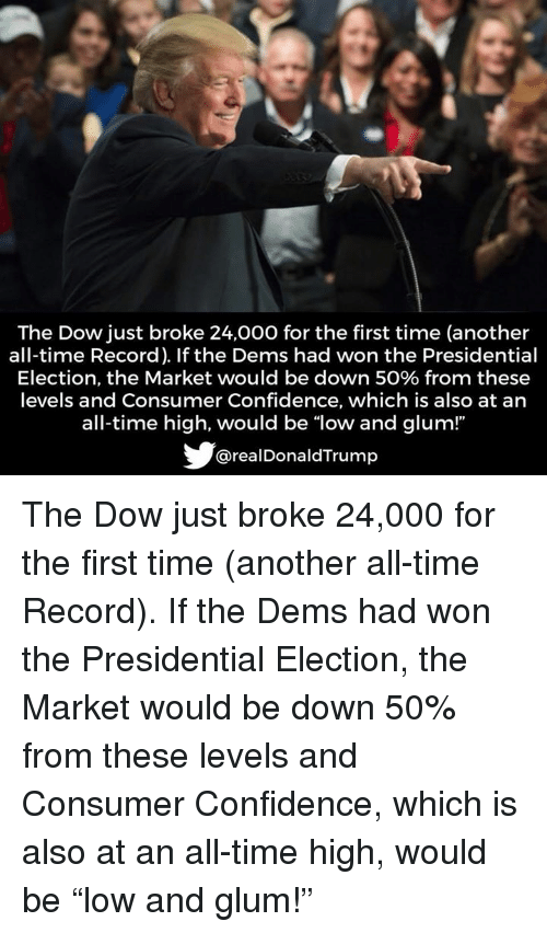 "Confidence, Presidential Election, and Record: The Dow just broke 24,000 for the first time (another  all-time Record). If the Dems had won the Presidential  Election, the Market would be down 50% from these  levels and Consumer Confidence, which is also at an  all-time high, would be ""low and glum!""  @realDonaldTrump The Dow just broke 24,000 for the first time (another all-time Record). If the Dems had won the Presidential Election, the Market would be down 50% from these levels and Consumer Confidence, which is also at an all-time high, would be ""low and glum!"""