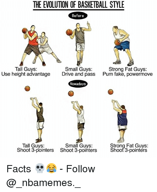 Basketball, Facts, and Fake: THE EVOLUTIONOF BASKETBALL STYLE  Before  Tall Guys:  Use height advantage  Strong Fat Guys:  Small Guys:  Drive and pass  Pum fake, powermove  Nowadays  Tall Guys:  Shoot 3-pointers  Small Guys:  Shoot 3-pointers  Strong Fat Guys:  Shoof 3-pointers Facts 💀😂 - Follow @_nbamemes._