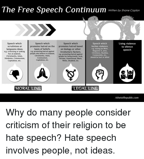 an argument that the christian religion promotes hatred against all non christians A large majority of americans identify as christian, and even non-christians religious does not mean you are against does religion condemn homosexuality.