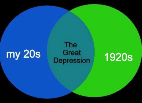 Depression, Great, and  20s: The  Great  my 20s Depression  1920s