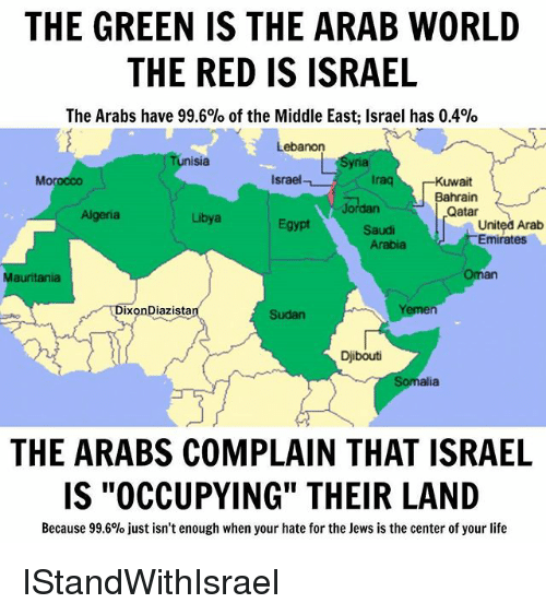 "Life, Memes, and Emirates: THE GREEN IS THE ARAB WORLD  THE RED IS ISRAEL  The Arabs have 99.6% of the Middle East; Israel has 0.4%  Lebanon  sia  Syria  Israel  Morocco  Kuwait  Bahrain  Jordan  Qatar  Algeria  Libya  Egypt  United Arab  Saudi  Emirates  auritania  ixonDiazista  Sudan  Djibouti  alia  THE ARABS COMPLAIN THAT ISRAEL  IS ""OCCUPYING"" THEIR LAND  Because 99.6% just isn't enough when your hate for the Jews is the center of your life IStandWithIsrael"