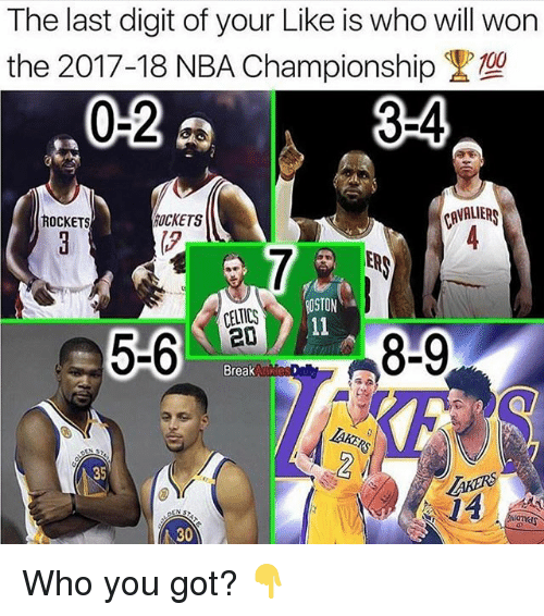 eds: The last digit of your Like is who will won  the 2017-18 NBA Championship  02  34  OCKETS  AVALIERS  ROCKETS  ER  OSTON  CELTICS  ed  Break  35  AKERS  0  ト30 Who you got? 👇