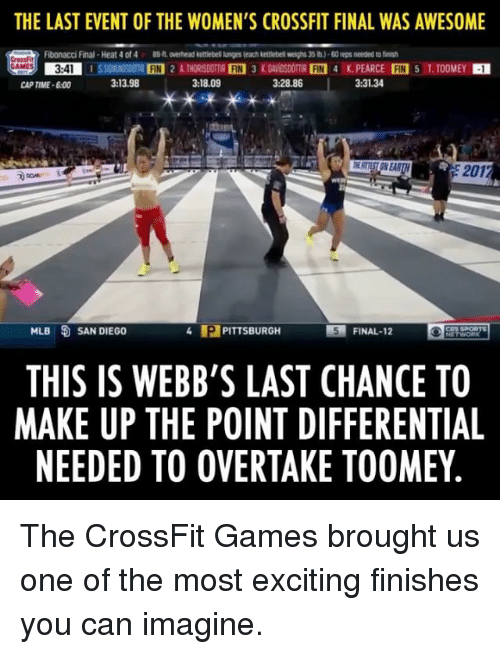 Memes, Mlb, and Crossfit: THE LAST EVENT OF THE WOMEN'S CROSSFIT FINAL WAS AWESOME  Fibonacci Final-Heat 4 of 4  89-t overhead kettlebell lunges (each kettlebell weighs 35 1b.)-60 eps needed to finish  CrossFit  GAMES3:4  CAP TIME-6:00  3:13.98  :18.09  :28.86  :31.34  E 201  MLB  SAN DIEGO  -PITTSBURGH  5 FINAL-12  THIS IS WEBB'S LAST CHANCE TO  MAKE UP THE POINT DIFFERENTIAL  NEEDED TO OVERTAKE TOOMEY The CrossFit Games​ brought us one of the most exciting finishes you can imagine.