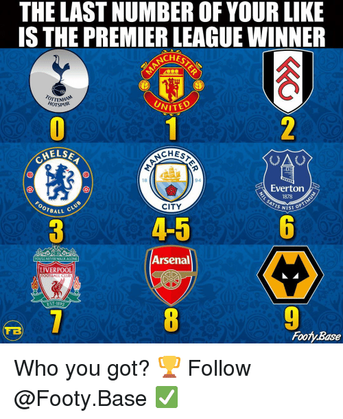 Being Alone, Arsenal, and Club: THE LAST NUMBER OF YOUR LIKE  IS THE PREMIER LEAGUE WINNER  OTTENHA  HOTSPUR  ELSE  CHES  CHEST  94  Everton  1878  18  IS NISI  CITY  OTBALL  4-5  Arsenal  YOU'LL NEVER WALK ALONE  LIVERPOOL  FOOTBALL CLUB  EST 1892  Foofy.Base Who you got? 🏆 Follow @Footy.Base ✅