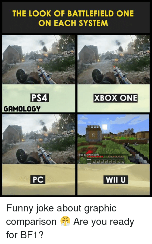 Funny Jokee: THE LOOK OF BATTLEFIELD ONE  ON EACH SYSTEM  PS4  XBOX ONE  GAMOLOGY  WII U  PC Funny joke about graphic comparison 😤 Are you ready for BF1?