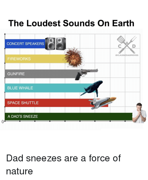 Dad, Blue, and Earth: The Loudest Sounds On Earth  CONCERT SPEAKERS  @CLASSICDADMOVES  FIREWORKS  GUNFIRE  BLUE WHALE  SPACE SHUTTLE  A DAD'S SNEEZE  0 Dad sneezes are a force of nature