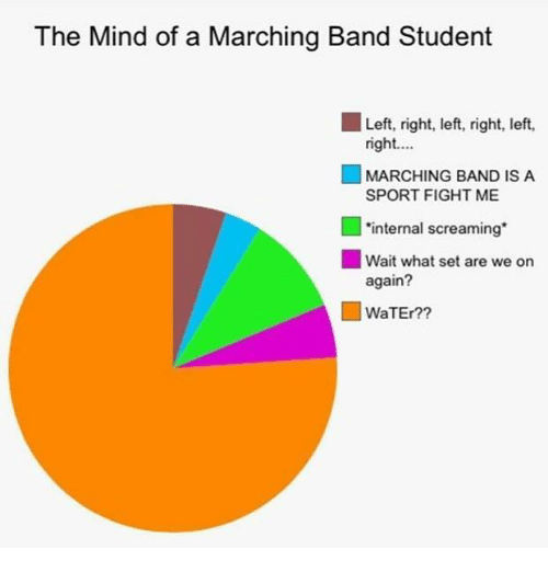 "Water, Mind, and Band: The Mind of a Marching Band Student  Left, right, left, right, left,  right.  MARCHING BAND IS A  SPORT FIGHT ME  ■ *internal screaming""  ■ Wait what set are we on  again?  WaTEr?"